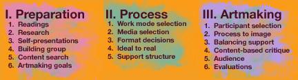 pedagogy_concept